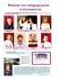 История Детской школы искусств 2001-2006 гг. - 0014
